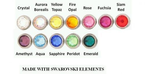 Crystals_with_Swar_chart